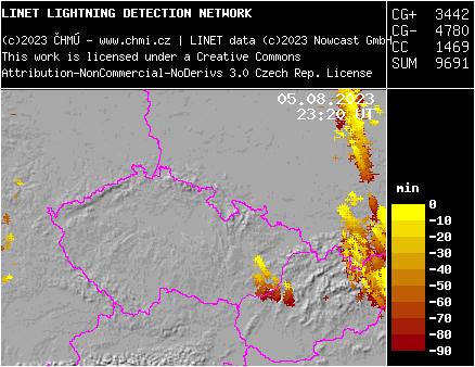 Detekce blesků ( www.chmi.cz)